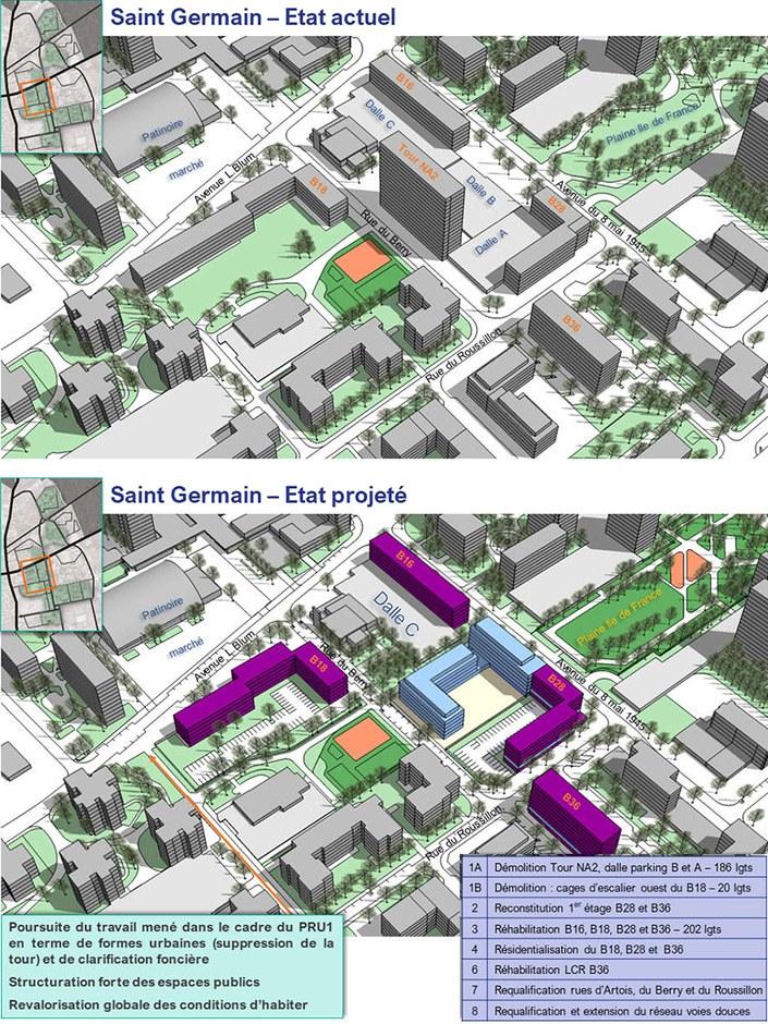Val Coteau Projet Secteur Saint Germain
