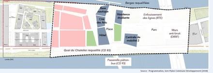 Olympique_Village_PLAN_ISD_EcoQfluvial_localisationequipements.jpg