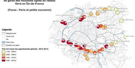 Coulondre micro marchés et gares Grand Paris